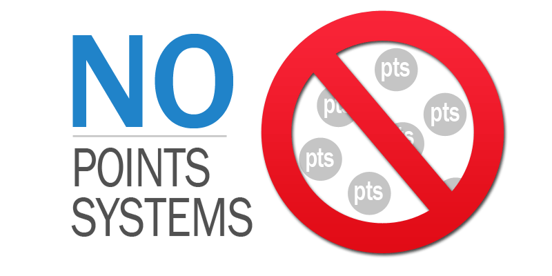 No survey points systems