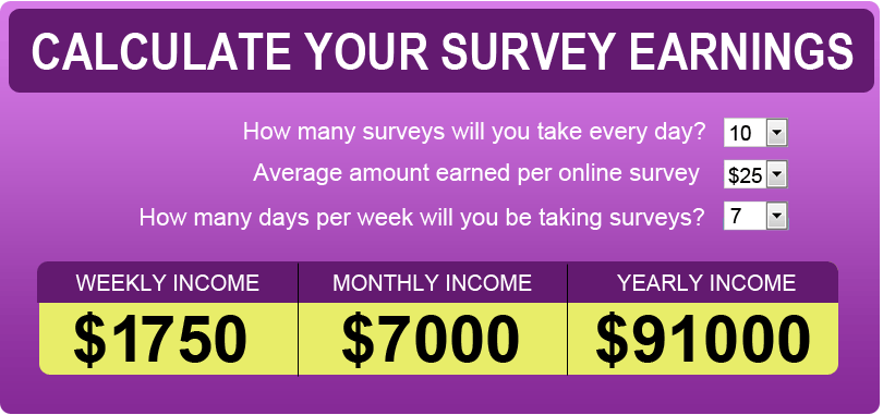 Survey earnings